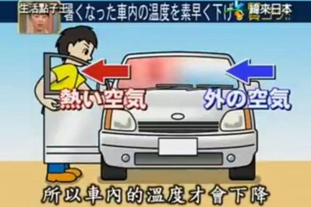ทำได้ง่ายๆ 5 ขั้นตอนปรับอุณหภูมิร้อนระอุภายในรถ